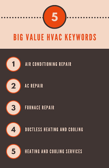 5 Big Value HVAC Keywords