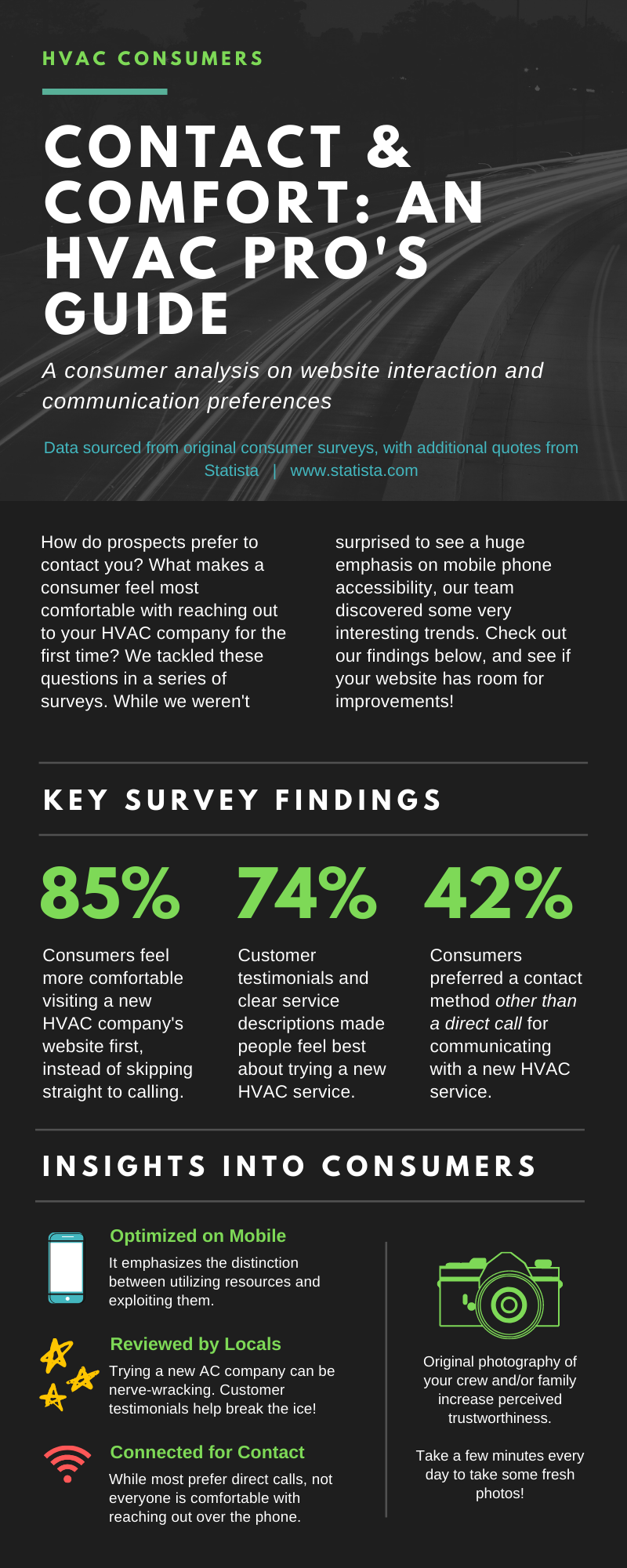 Key Findings on Customer Reviews and Contact Preferences