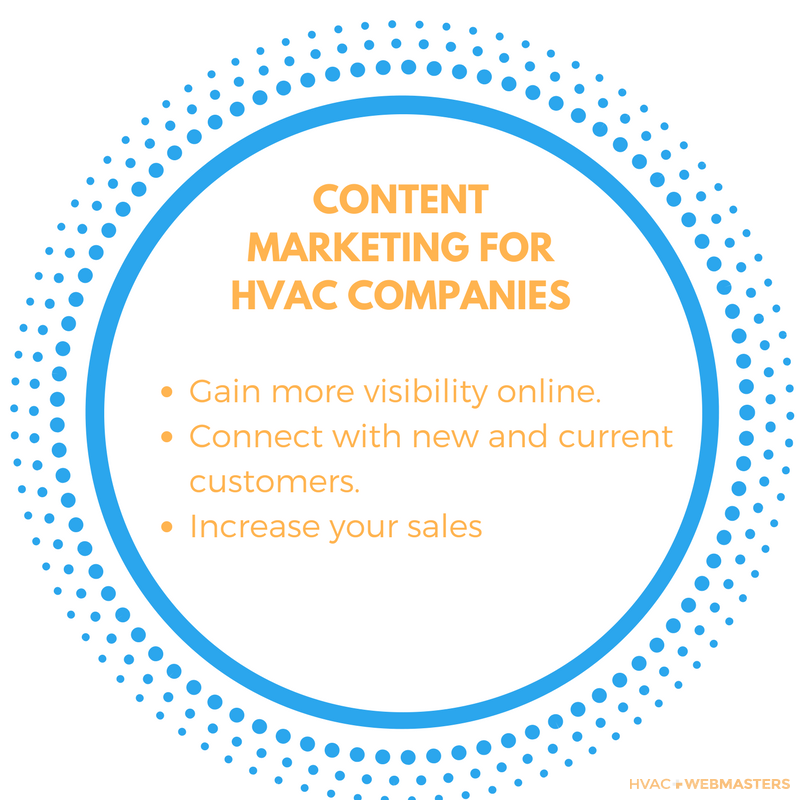 Content Marketing For HVAC Companies Gain More Visibility Online. Connect With New And Current Customers. Increase Your Sales.