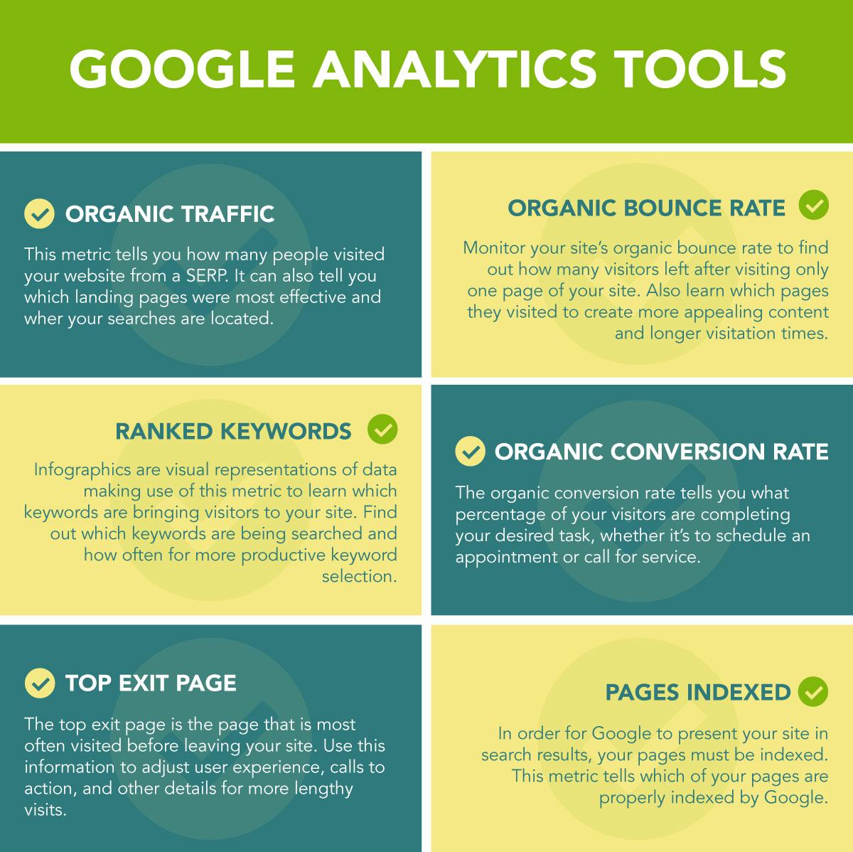 Google Anaylitics Tools