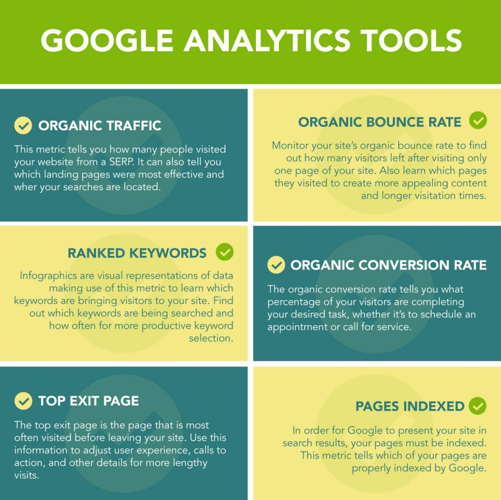 Top Google Analytics Metrics