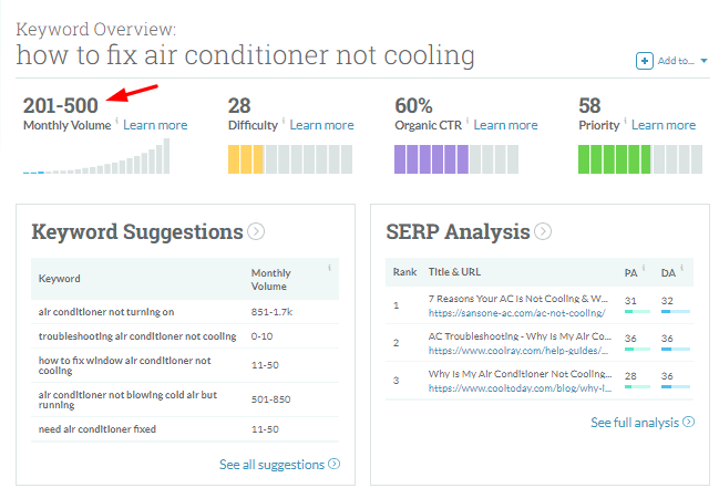 How To Fix an Air Conditioner Not Cooling Moz Keyword Explorer