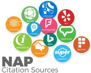 NAP Citation Sources for HVAC
