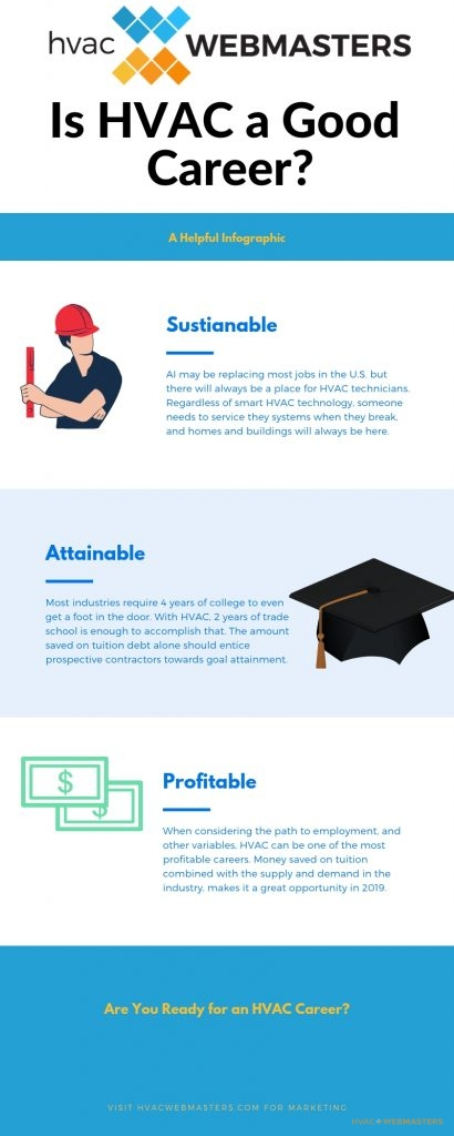 is HVAC a Good Career Infographic?