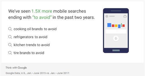Google Showcasing Statistics Related to Mobile Micro-Moments