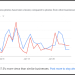 Google Photo Analytics Screenshot
