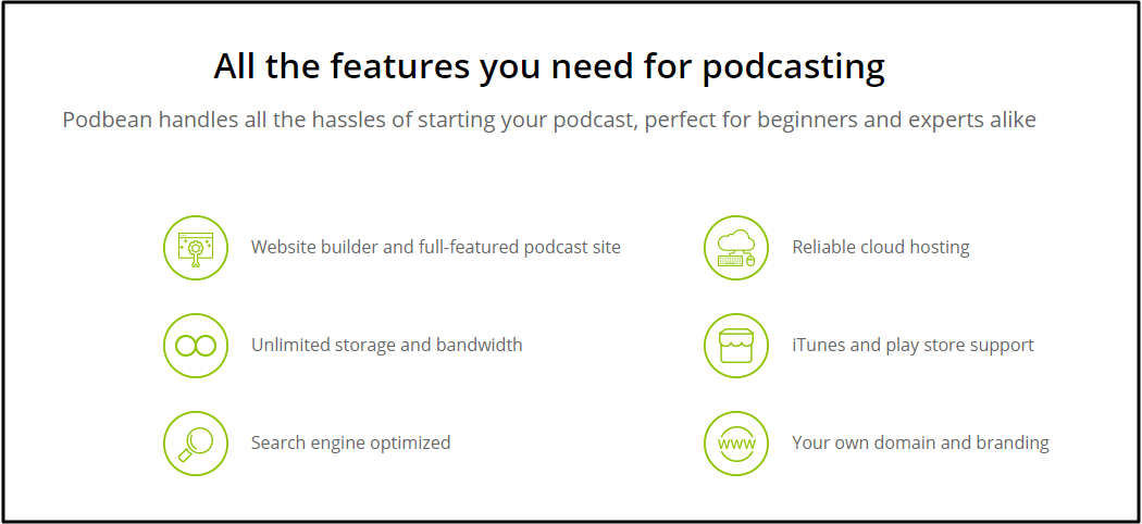 Features of the PodBean Podcast host