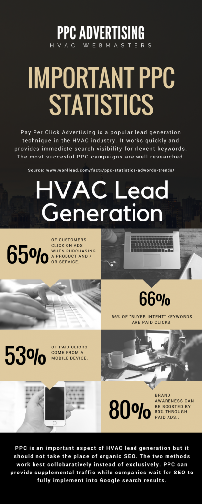 PPC Advertising For HVAC Lead Generation