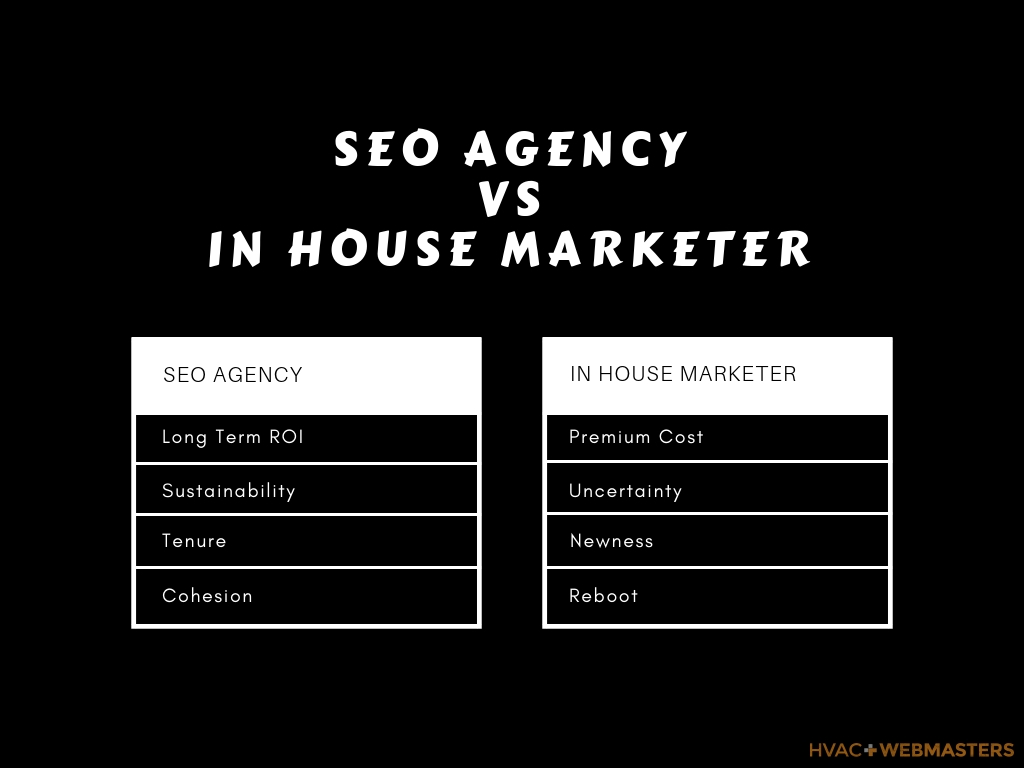 SEO Agency vs In House Marketer Comparison Chart