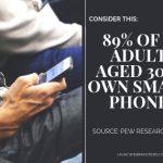 Smartphone Statistic Graphic
