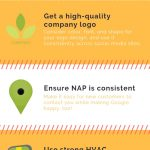Social Media Branding for HVAC Infographic