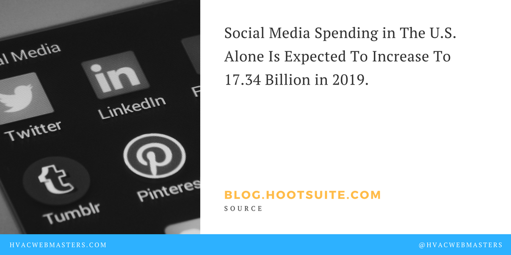 Social Media Spending Graphic