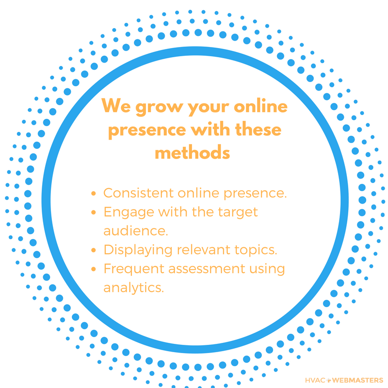 We Grow Your Online Presence With These Methods Consistent Online Presence. Engage With The Target Audience. Displaying Relevant Topics. Frequent Assessment Using Analytics.
