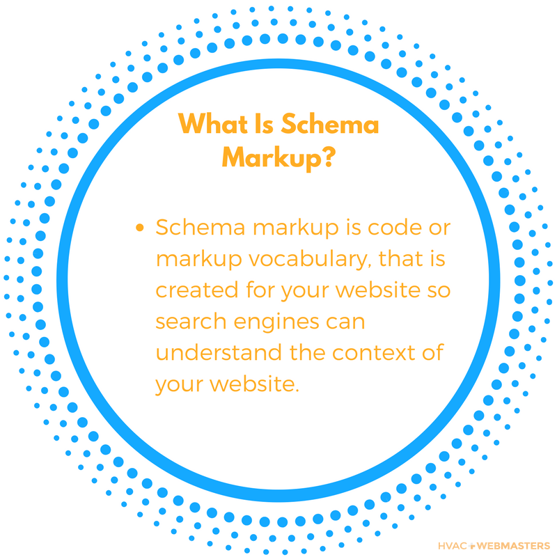 What Is Schema Markup? Schema Markup Is Code Or Markup Vocabulary, That Is Created For Your Website So Search Engines Can Understand The Context Of Your Website.