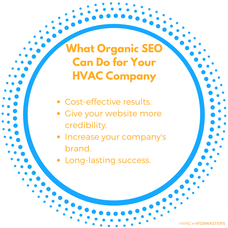 What Organic SEO Can Do For Your HVAC Company Cost-Effective Results. Give Your Website More Credibility. Increase Your Company's Brand. Long-Lasting Success.